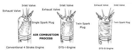 Bengkel Motor: Bajaj XCD 125