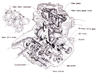 Kawasaki Bayou 300 Wiring Diagram On 91 together with 91 Kawasaki Zx600 Wiring Diagram in addition Kawasaki Klr 250 Wiring Diagram besides Honda 450r Carb Diagram as well Kawasaki Mule Wiring Diagram. on 1995 kawasaki bayou 300 wiring diagram