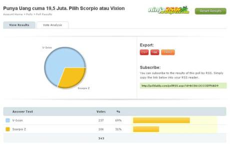 poll_vixi