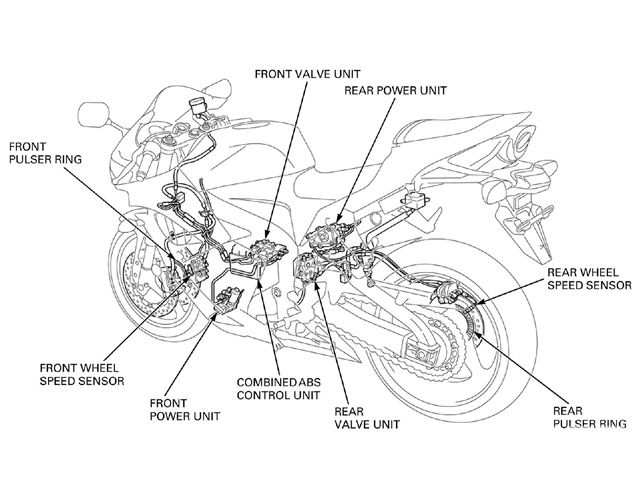 honda cbr 600 engine diagram