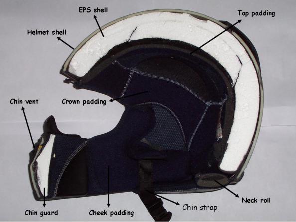 Bagian-bagian helm