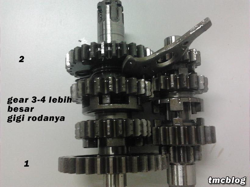 Bongkar Jeroan Dapur Pacu Yamaha Jupiter Z1 . . . Seabrek Galeri Foto