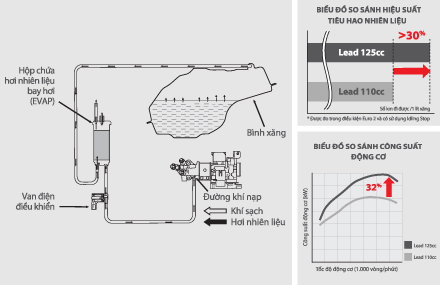 Rotary Press Diagram, Rotary, Free Engine Image For User