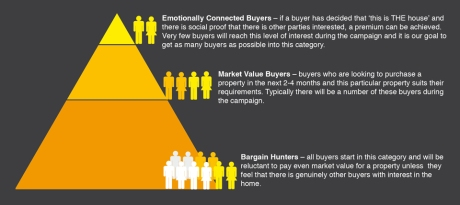 buyer_categories
