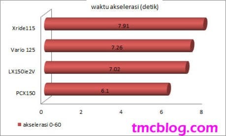 grafik_komparasi