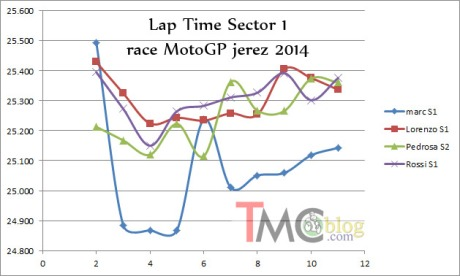 S1_Jerez2014
