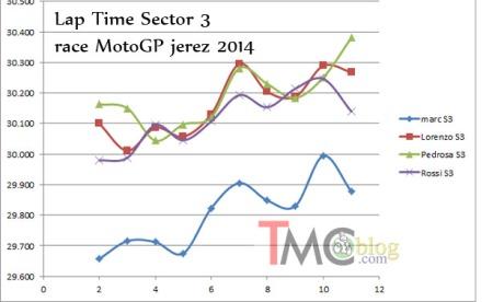 S3_Jerez2014