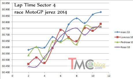S4_Jerez2014